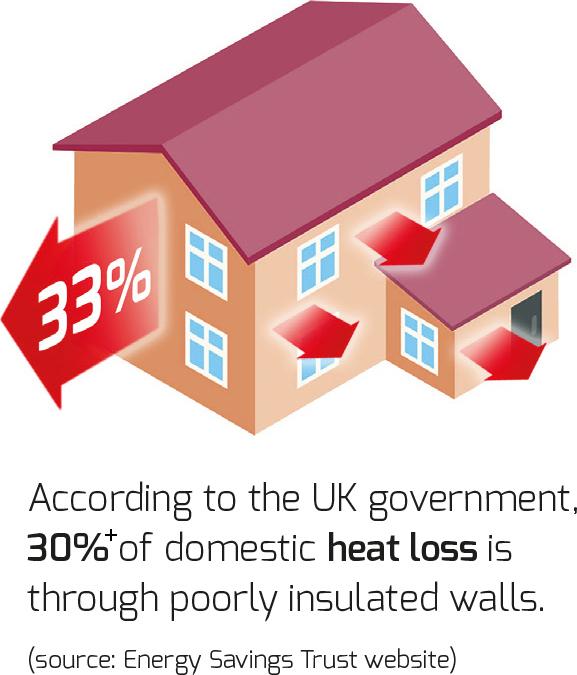 External Wall Insulation - House Diagram