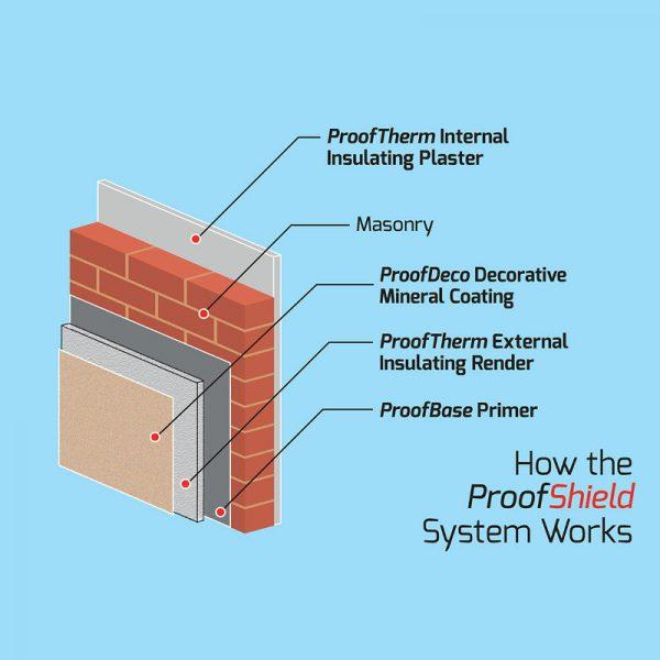 External Wall Insulation   ProofShield
